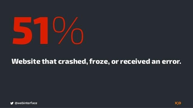 @webinterface Website wasn't available. 38%