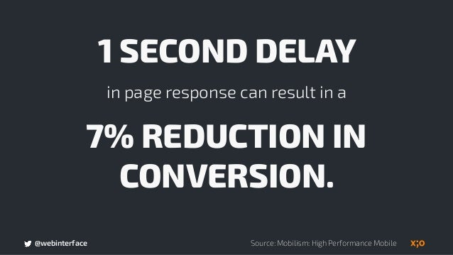 @webinterface An e-commerce site is making $100,000 PER DAY 1 SECOND DELAY could potentially cost you $2.5 million  in ...