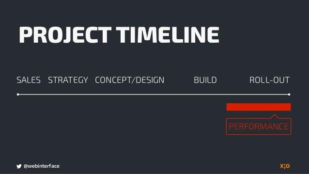 @webinterface PERFORMANCE IS A ESSENTIAL DESIGN FEATURE.