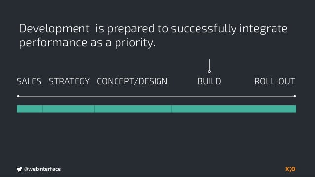 @webinterface SETTING A PERFORMANCE BUDGET Source: https://timkadlec.com/2013/01/setting-a-performance-budget/