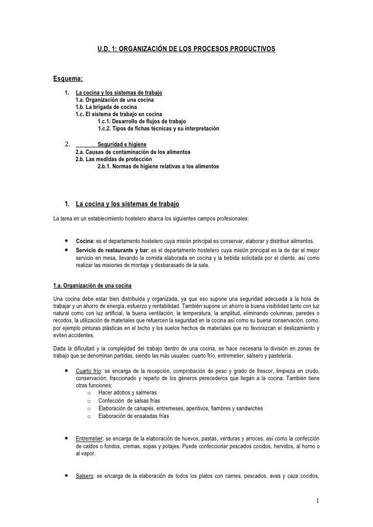 U.D. 1: ORGANIZACIÓN DE LOS PROCESOS PRODUCTIVOSEsquema:    1.   La cocina y los sistemas de trabajo         1.a. Organiza...
