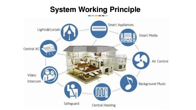 U finder Home Automation System PPT Introduction