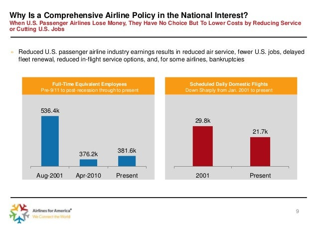 case the u s airline industry Southwest airlines case study essay 1 according to the authors of the case study, some of the market conditions of the us airline industry in the early 1990s were.