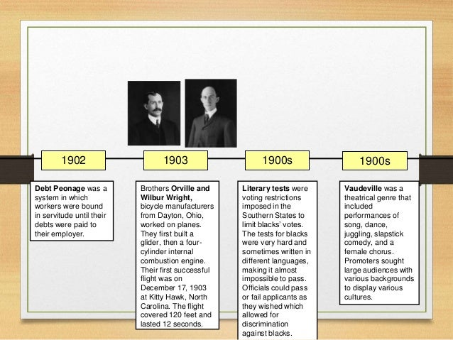 History of ragtime