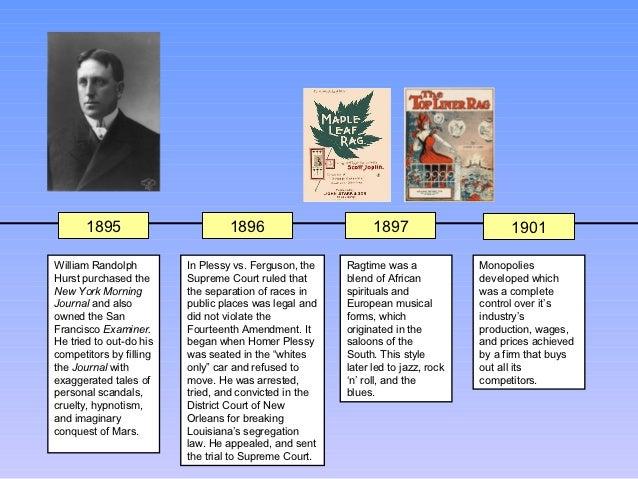 us history timeline 18651895