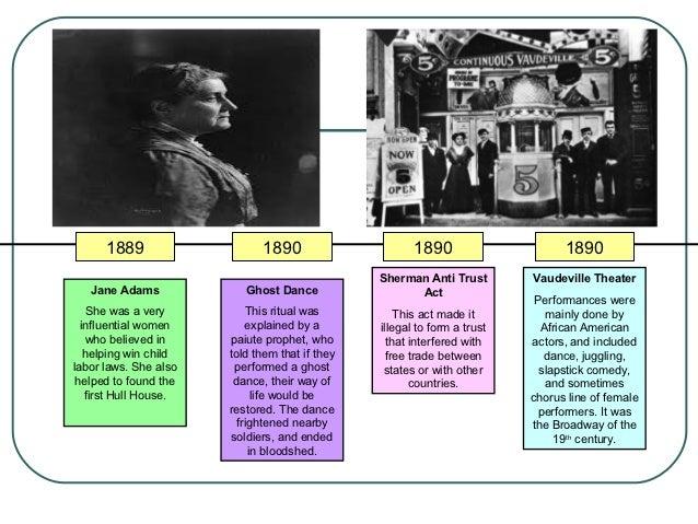 U.S. History Timeline (Nikki)