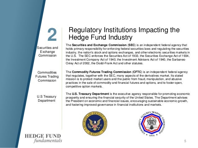 U.S. Regulation 101: A Guide to U.S. Oversight of the Hedge Fund Indu…