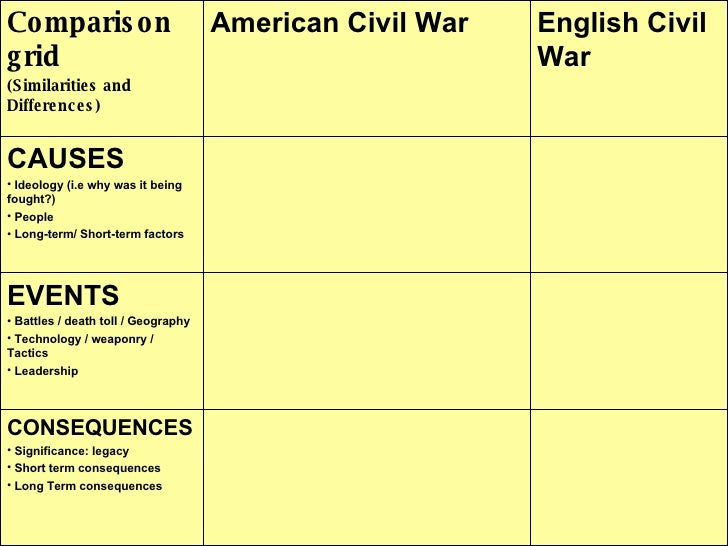 Usvseng Civil War Essay   Comparison Grid Similarities And Differences American Civil War  English