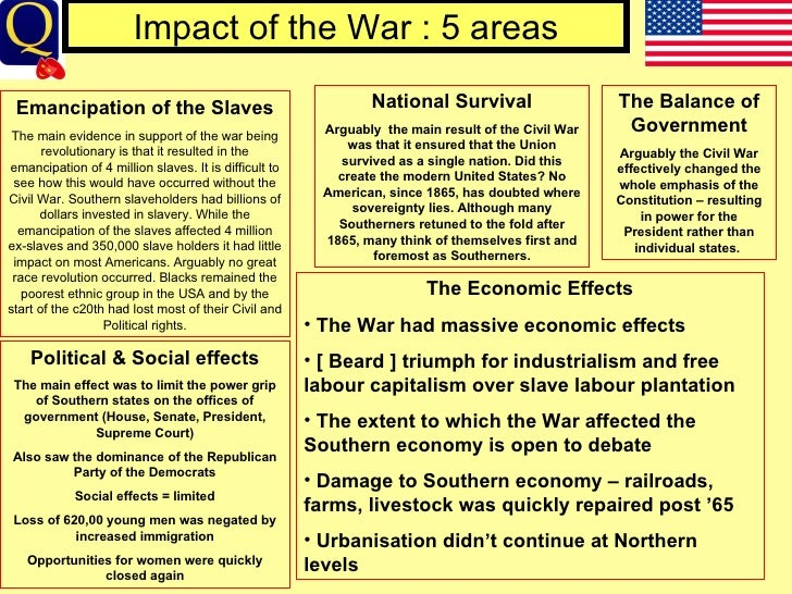 Slavery civil war essay