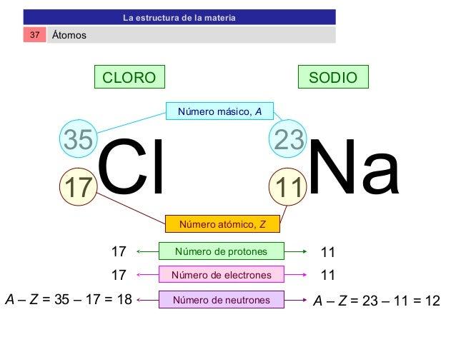 U04 la estructura de la materia