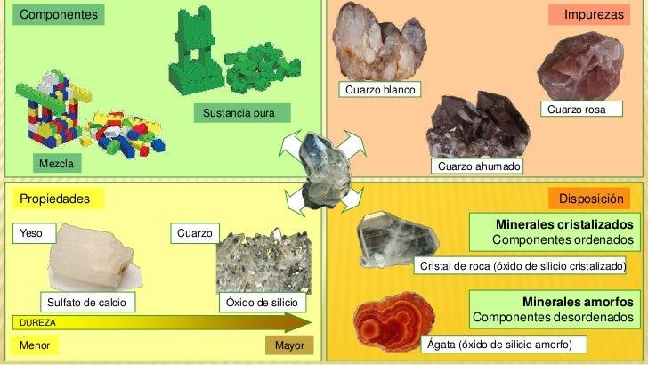 Los minerales - Alimentos que contienen silicio ...