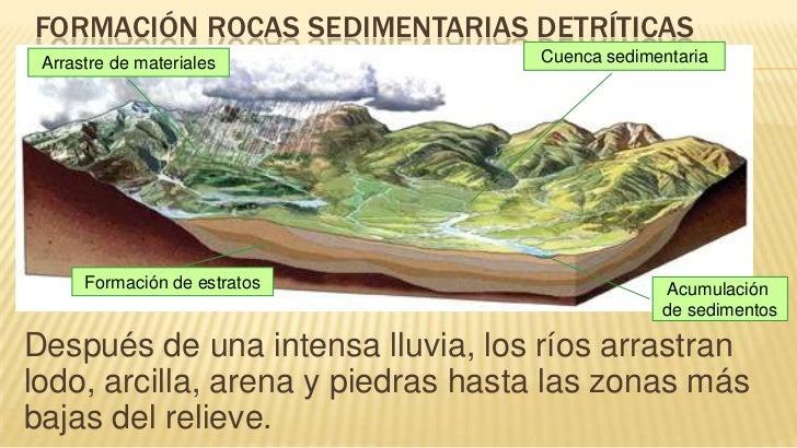 Las rocas for Formacion de la roca