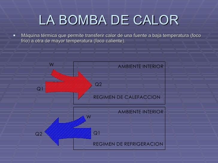 Climatizacion otros sistemas bomba de calor y aire - Bomba de calor de alta eficiencia energetica para calefaccion ...
