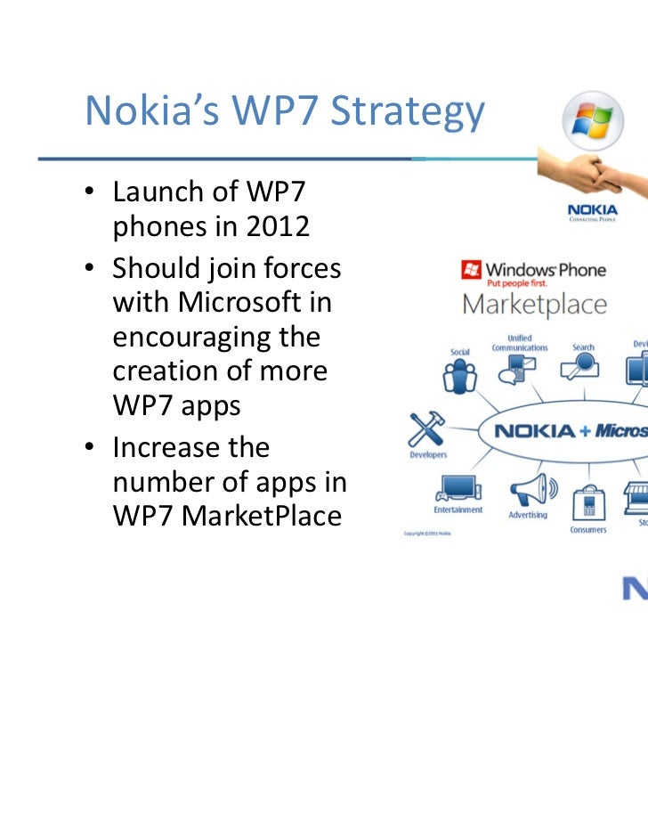 nokia's technology strategy and corporate strategy Corporate social responsibility is imperative, as most consumers and job seekers consider how businesses deal with their environmental, social and economic impacts.