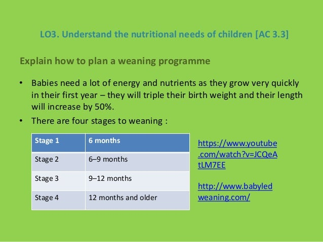 identify using current goverment guidance the nutritional needs of babies until they are fully weane Healthy eating guidance published for the early years sector  they will also be accessible for parents to help them prepare healthy, balanced meals at home and introduce their child to new.
