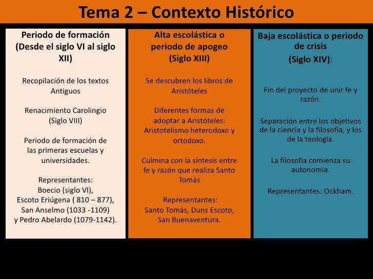 Tema 2 – Contexto Histórico<br />Periodo de formación <br />(Desdeel siglo VI al siglo<br />XII)<br />Recopilación de los ...