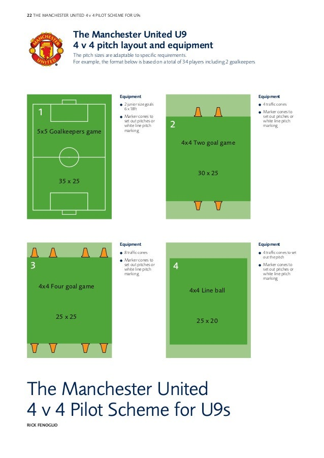 22 THE MANCHESTER UNITED 4 v 4 PILOT SCHEME FOR U9s                    The Manchester United U9                    4 v 4 p...