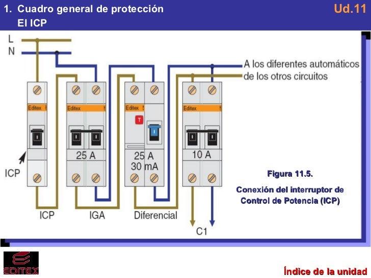 U11 instalaciones el ctricas en viviendas for Cuadro electrico de una vivienda