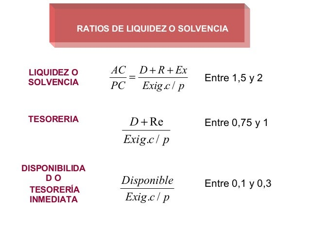U12 analisis de balances for Analisis de balances