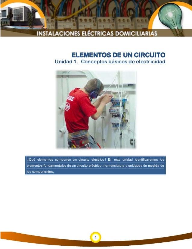 1 ELEMENTOS DE UN CIRCUITO Unidad 1. Conceptos básicos de electricidad ¿Qué elementos componen un circuito eléctrico? En e...