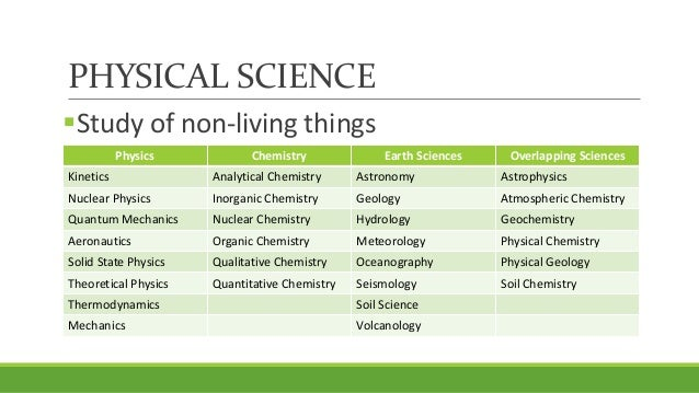 What branch of science deals with matter and energy