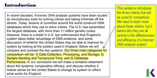 dna evidence essay Dna testing has overthrown the way police collect evidence in a number of criminal cases, especially rape and murder and consequently had a large impact on many past cases however there are many disadvantages to dna testing, such as a challenge of accuracy, the costs of dna testing and the .