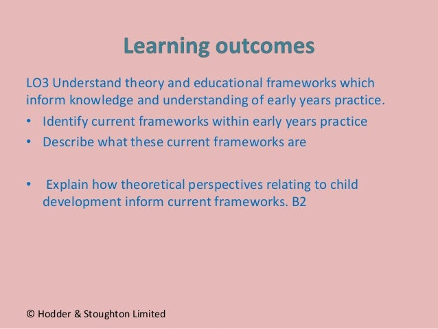 LO3 Understand theory and educational frameworks which inform knowledge and understanding of early years practice. • Ident...