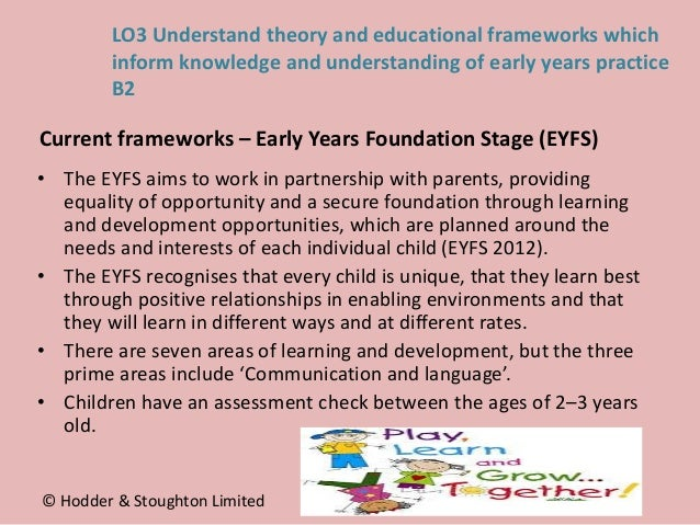 • The EYFS aims to work in partnership with parents, providing equality of opportunity and a secure foundation through lea...
