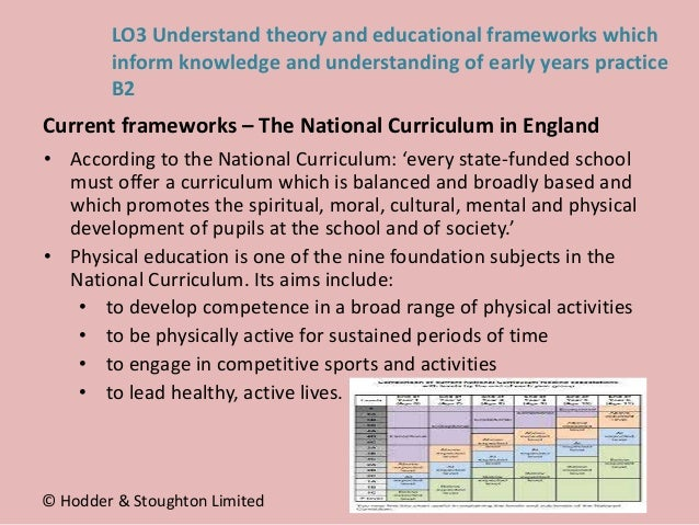 • According to the National Curriculum: 'every state-funded school must offer a curriculum which is balanced and broadly b...