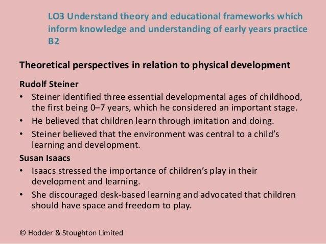 Rudolf Steiner • Steiner identified three essential developmental ages of childhood, the first being 0–7 years, which he c...