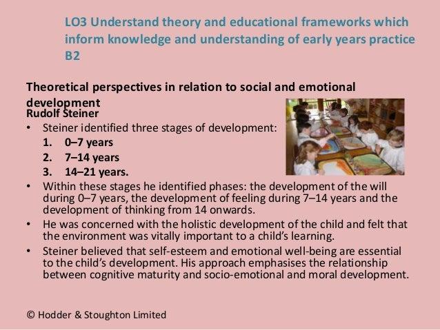 Rudolf Steiner • Steiner identified three stages of development: 1. 0–7 years 2. 7–14 years 3. 14–21 years. • Within these...