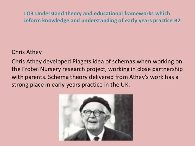 Chris Athey Chris Athey developed Piagets idea of schemas when working on the Frobel Nursery research project, working in ...