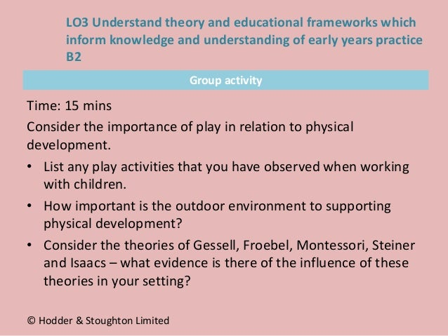 Group activity Time: 15 mins Consider the importance of play in relation to physical development. • List any play activiti...