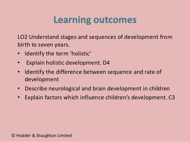 explain the sequence and rate of each aspect of development from birth 19 years Moral development in children is as important as social and physical  development momjunction tells about moral development stages & gives  activities to teach them  sensorimotor stage: birth to 2 years the child.