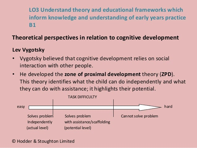 Lev Vygotsky • Vygotsky believed that cognitive development relies on social interaction with other people. • He developed...