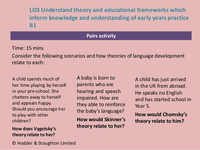 Pairs activity Time: 15 mins Consider the following scenarios and how theories of language development relate to each: A c...