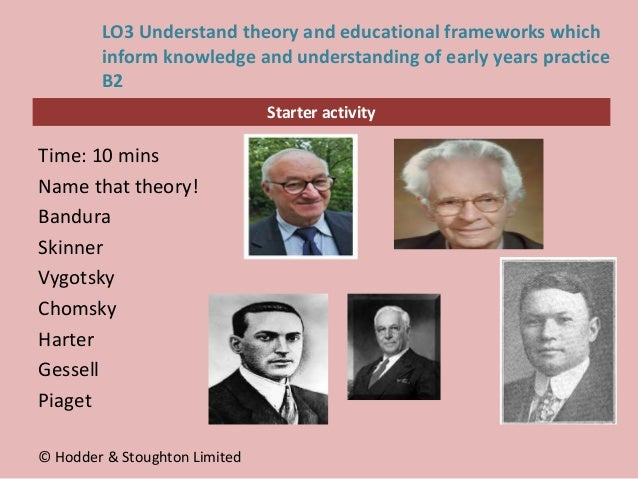 Starter activity LO3 Understand theory and educational frameworks which inform knowledge and understanding of early years ...