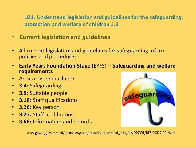 the current legislation and codes of