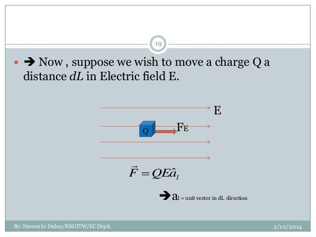 Electric flux and gauss Law