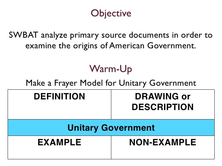 Objective  SWBAT analyze primary source documents in order to    examine the origins of American Government.              ...