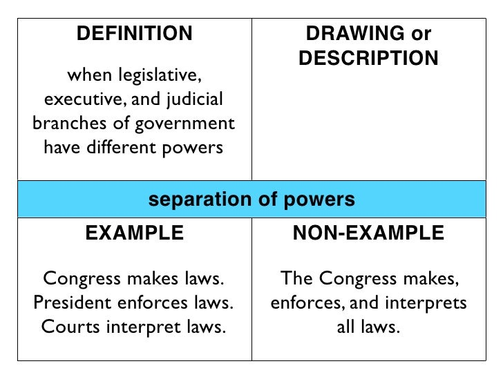 Legislative power article 44 executive power