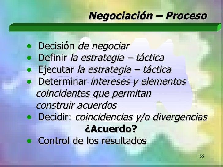 Negociación – Proceso•    Decisión de negociar•    Definir la estrategia – táctica•    Ejecutar la estrategia – táctica•  ...