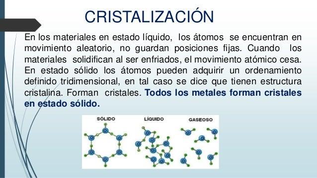 Estructura cristalina propiedad de los materiales - Estructuras de metal ...
