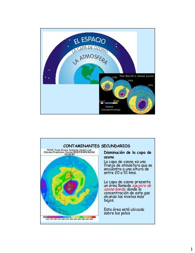 1 CONTAMINANTES SECUNDARIOS Disminución de la capa de ozono La capa de ozono es una franja de atmósfera que se encuentra a...