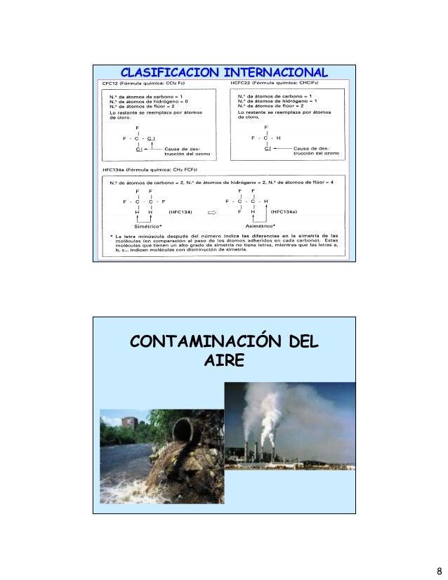 8 CLASIFICACION INTERNACIONAL 16 CONTAMINACIÓN DEL AIRE