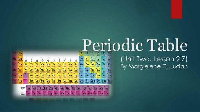 Unit 2 lesson 27 periodic table periodic table unit two lesson 27 by margielene d judan urtaz Images