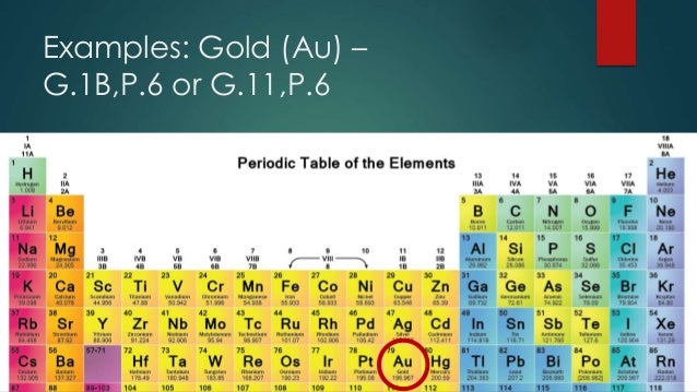 Unit 2 lesson 27 periodic table examples gold au g1bp6 or g11p6 urtaz Gallery