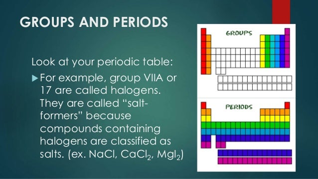 Unit 2 lesson 27 periodic table urtaz Image collections