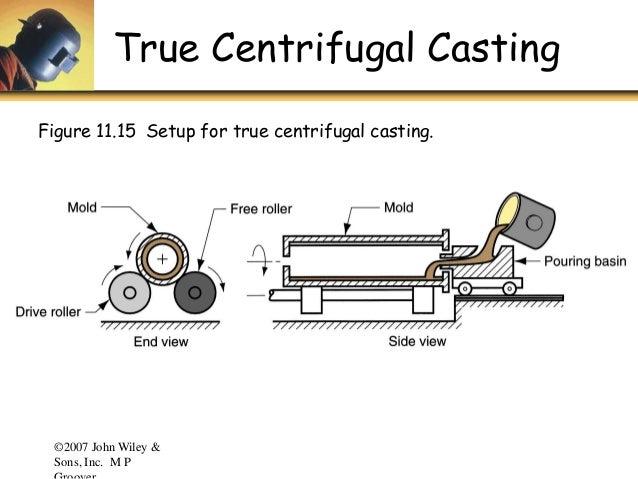 U2 p    casting    processes
