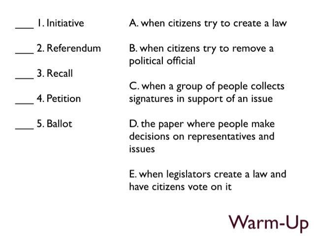 U3.LP2: Political Parties